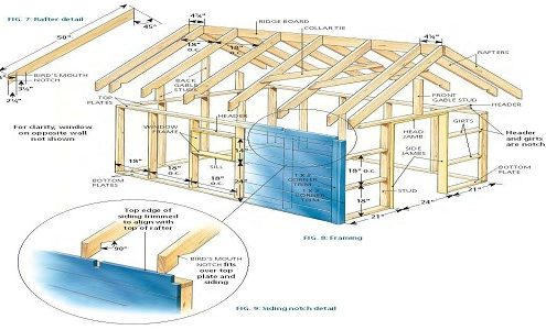 Why Residential Architectural Rendering For Architecture Plans, How Get  Benefit.